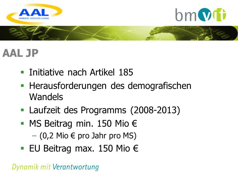 AAL JP Initiative nach Artikel 185 Herausforderungen des demografischen Wandels Laufzeit des Programms (2008-2013) MS Beitrag min.
