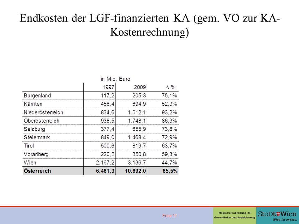 Folie 11 Endkosten der LGF-finanzierten KA (gem. VO zur KA- Kostenrechnung)