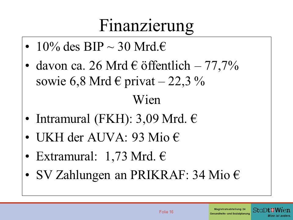 Folie 16 Finanzierung 10% des BIP ~ 30 Mrd. davon ca. 26 Mrd öffentlich – 77,7% sowie 6,8 Mrd privat – 22,3 % Wien Intramural (FKH): 3,09 Mrd. UKH der