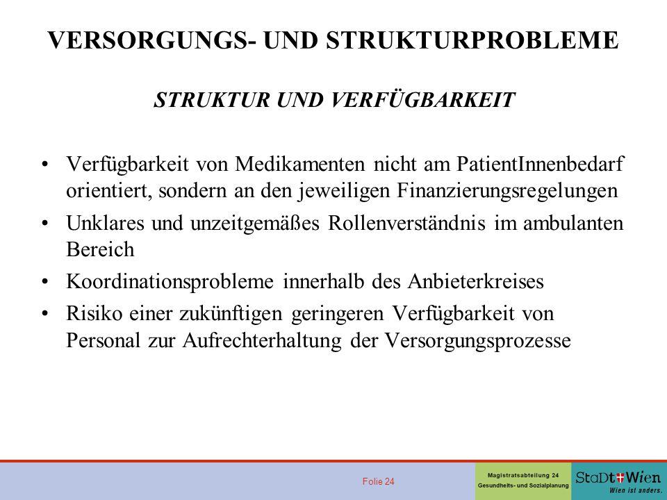 Folie 24 VERSORGUNGS- UND STRUKTURPROBLEME STRUKTUR UND VERFÜGBARKEIT Verfügbarkeit von Medikamenten nicht am PatientInnenbedarf orientiert, sondern an den jeweiligen Finanzierungsregelungen Unklares und unzeitgemäßes Rollenverständnis im ambulanten Bereich Koordinationsprobleme innerhalb des Anbieterkreises Risiko einer zukünftigen geringeren Verfügbarkeit von Personal zur Aufrechterhaltung der Versorgungsprozesse