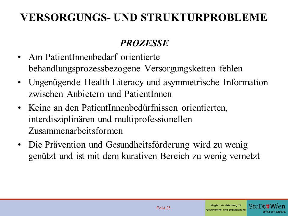 Folie 25 VERSORGUNGS- UND STRUKTURPROBLEME PROZESSE Am PatientInnenbedarf orientierte behandlungsprozessbezogene Versorgungsketten fehlen Ungenügende