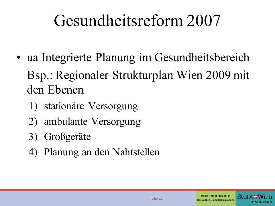 Folie 28 Gesundheitsreform 2007 ua Integrierte Planung im Gesundheitsbereich Bsp.: Regionaler Strukturplan Wien 2009 mit den Ebenen 1)stationäre Versorgung 2)ambulante Versorgung 3)Großgeräte 4)Planung an den Nahtstellen