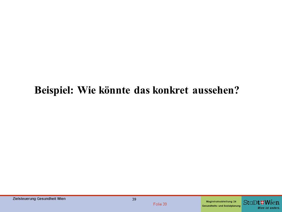 Folie 39 39 Beispiel: Wie könnte das konkret aussehen? Zielsteuerung Gesundheit Wien