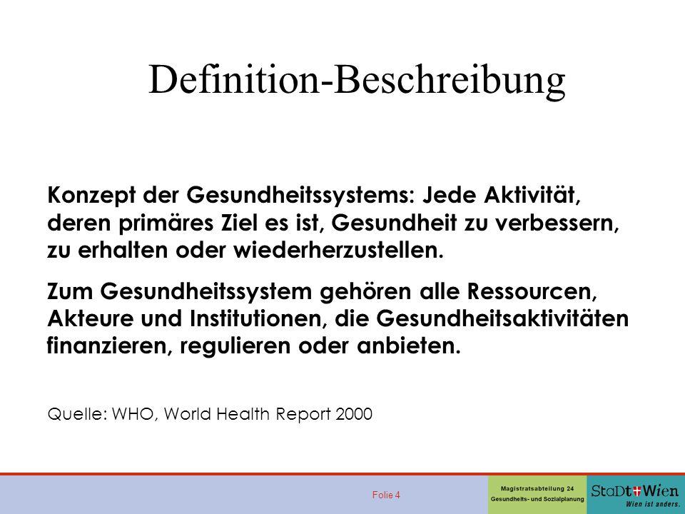 Folie 4 Definition-Beschreibung Quelle: WHO, World Health Report 2000 Konzept der Gesundheitssystems: Jede Aktivität, deren primäres Ziel es ist, Gesundheit zu verbessern, zu erhalten oder wiederherzustellen.