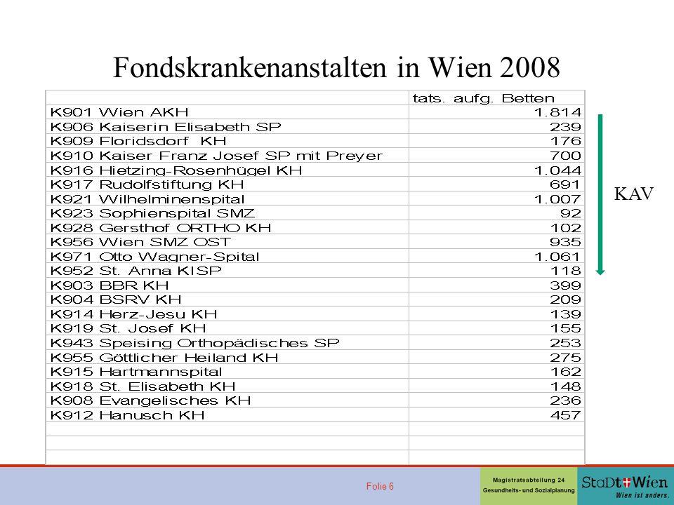 Folie 6 Fondskrankenanstalten in Wien 2008 KAV
