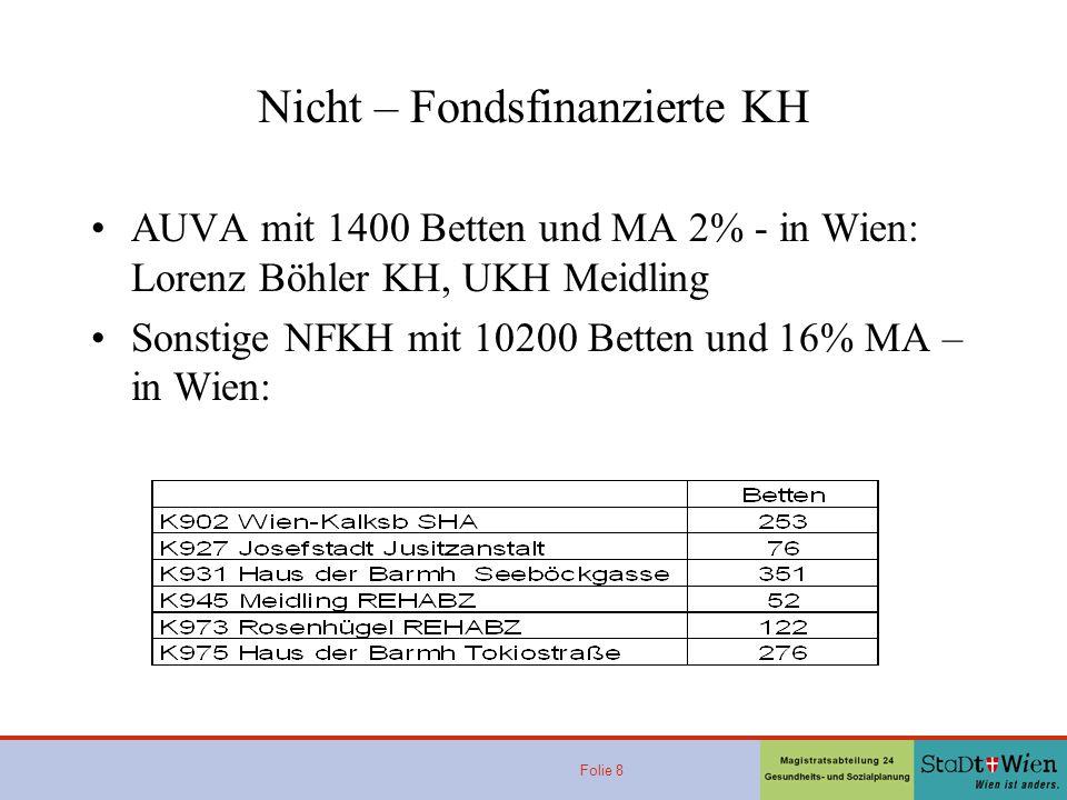 Folie 8 Nicht – Fondsfinanzierte KH AUVA mit 1400 Betten und MA 2% - in Wien: Lorenz Böhler KH, UKH Meidling Sonstige NFKH mit 10200 Betten und 16% MA – in Wien: