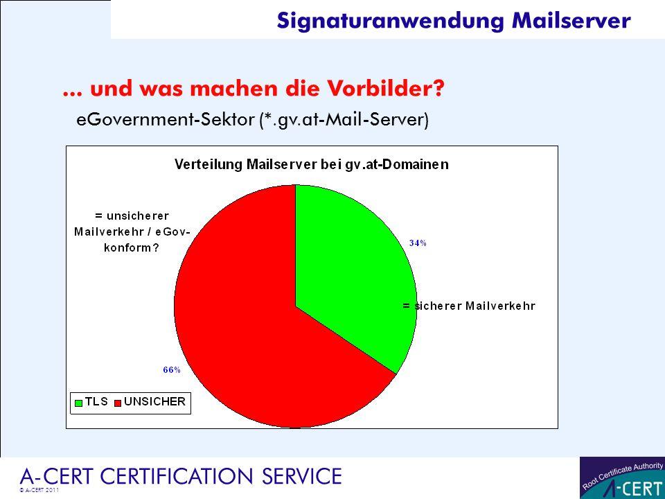 © A-CERT 2011 A-CERT CERTIFICATION SERVICE...und was machen die Vorbilder.
