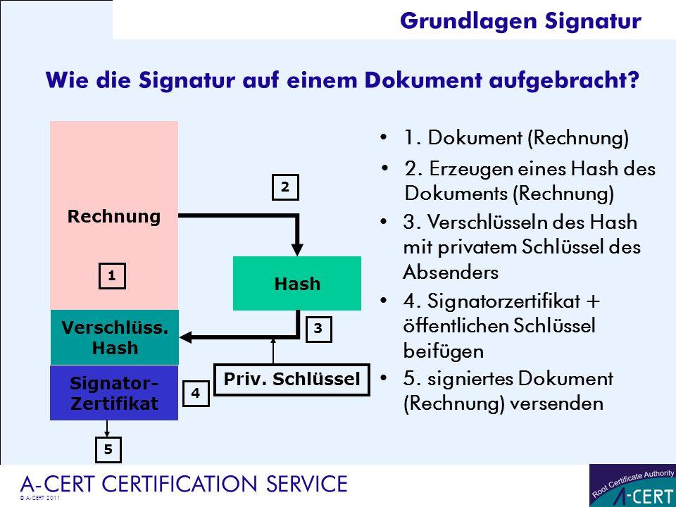 © A-CERT 2011 A-CERT CERTIFICATION SERVICE Wie die Signatur auf einem Dokument aufgebracht? Rechnung 1 1. Dokument (Rechnung) Hash 2 2. Erzeugen eines