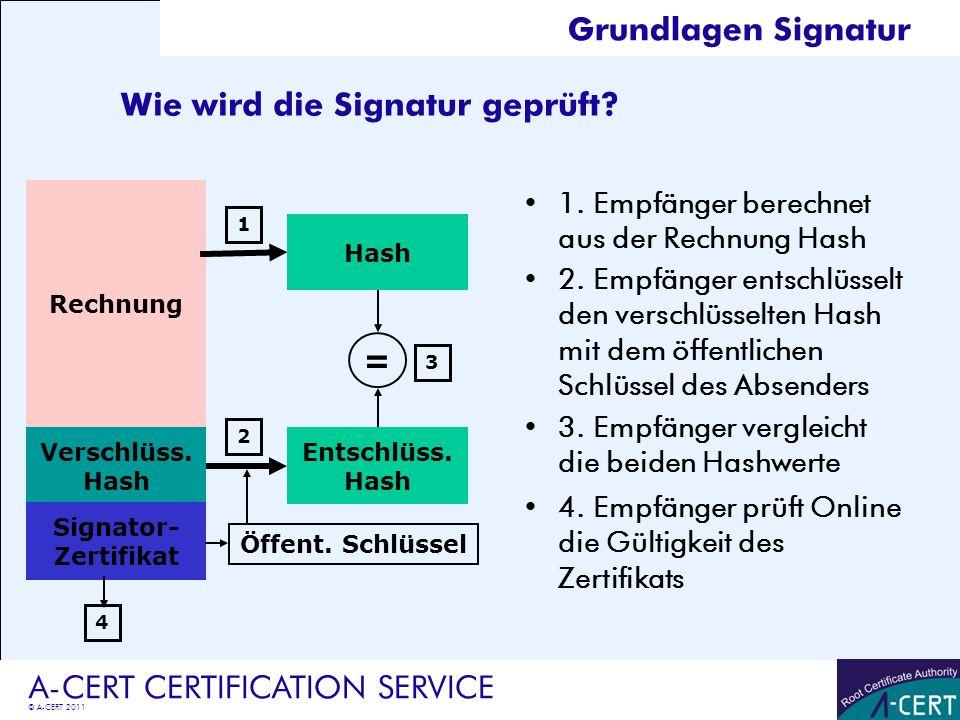 © A-CERT 2011 A-CERT CERTIFICATION SERVICE Wie wird die Signatur geprüft? Rechnung Verschlüss. Hash Signator- Zertifikat Hash 1 1. Empfänger berechnet