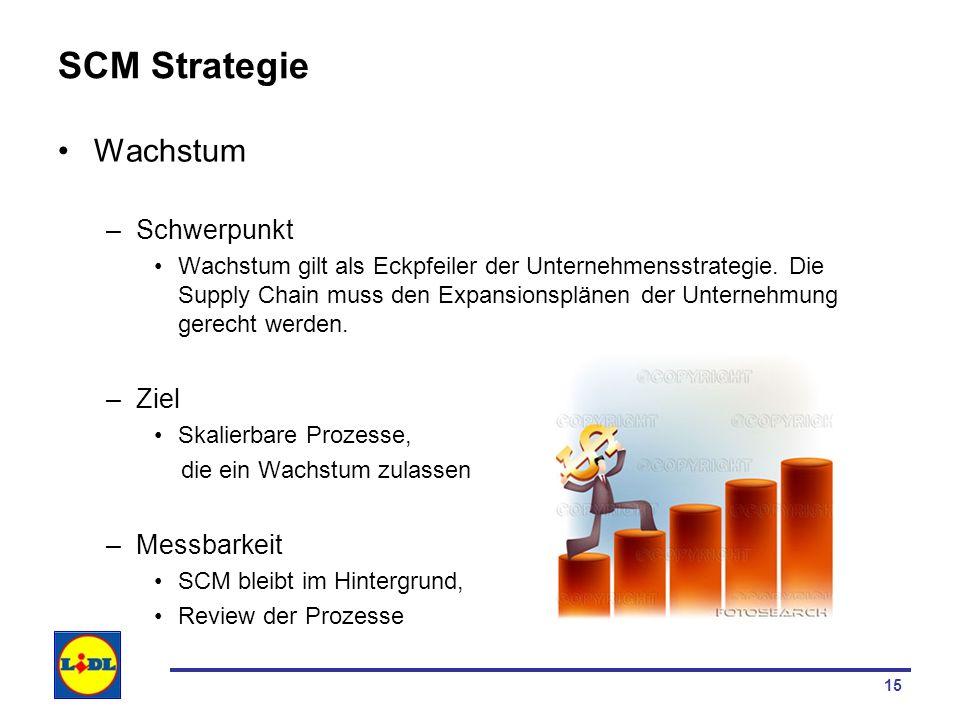 16 SCM Strategie Operative Effizienz und konsequentes Kostenmanagement –Schwerpunkt Die Supply Chain muss kostengünstig und effizient sein –Ziel Maximierung der operativen Effizienz und gleichzeitig die Minimierung der Betriebskosten in der Supply Chain –Messbarkeit KPIs, Kostenrechnung, Leistungsvergleiche (Benchmarking), Erkennen und Festhalten kritischer Prozessaktivitäten