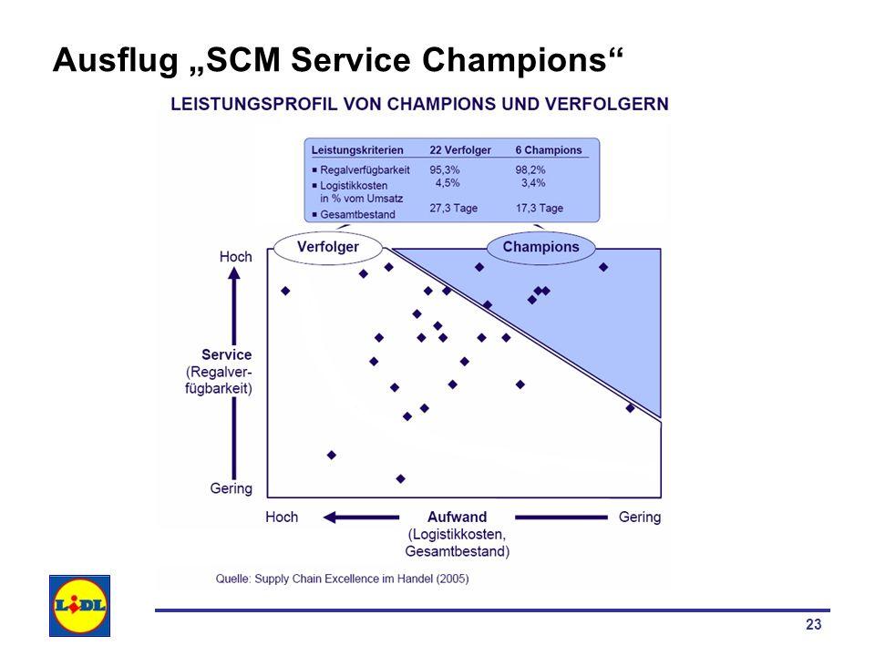 24 Ausflug SCM Service Champions Lidl wird wohl mit der Strategie der Kostenführerschaft Schwierigkeiten haben, ein Service Champion zu werden.