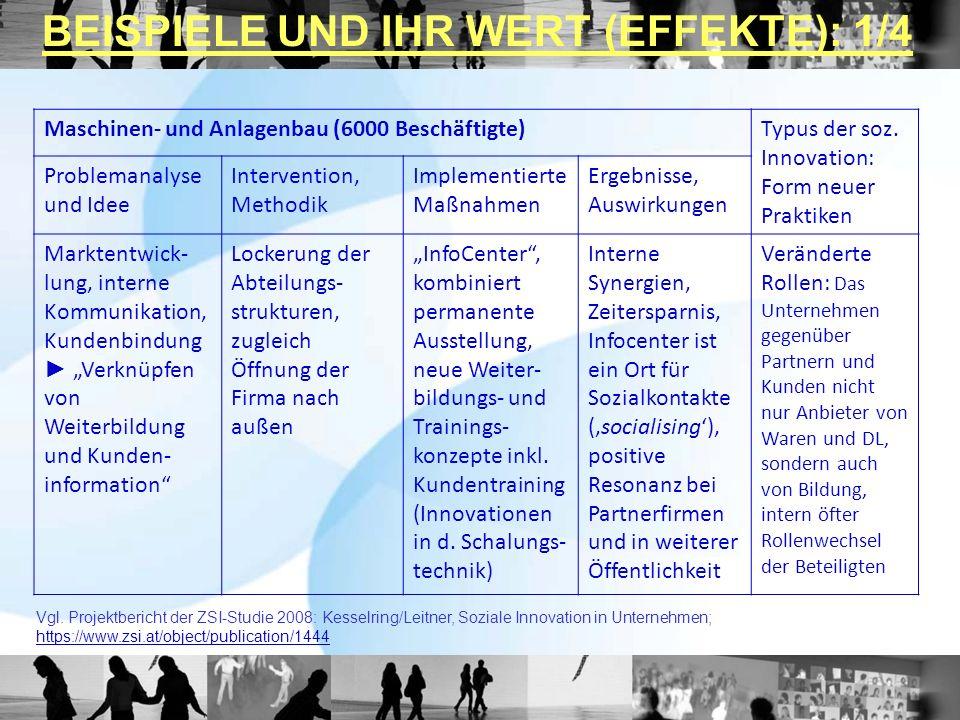 Maschinen- und Anlagenbau (6000 Beschäftigte)Typus der soz.