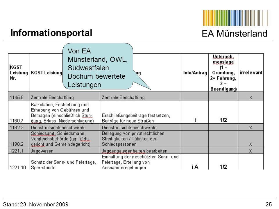 EA Münsterland Von EA Münsterland, OWL, Südwestfalen, Bochum bewertete Leistungen Stand: 23. November 2009 25 Informationsportal