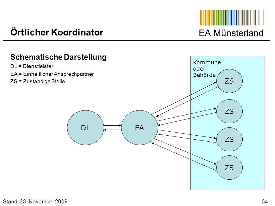 EA Münsterland Stand: 23. November 2009 34 Örtlicher Koordinator Schematische Darstellung DL = Dienstleister EA = Einheitlicher Ansprechpartner ZS = Z