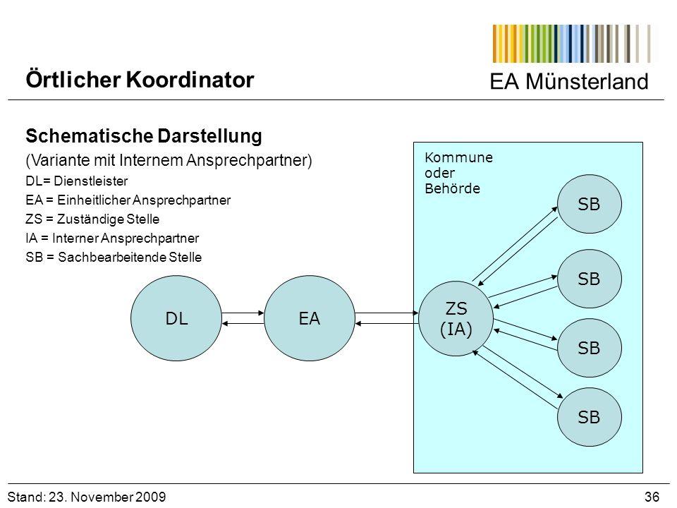 EA Münsterland Stand: 23. November 2009 36 Örtlicher Koordinator Schematische Darstellung (Variante mit Internem Ansprechpartner) DL= Dienstleister EA
