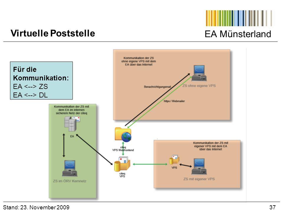 EA Münsterland Stand: 23. November 2009 37 Virtuelle Poststelle Für die Kommunikation: EA ZS EA DL
