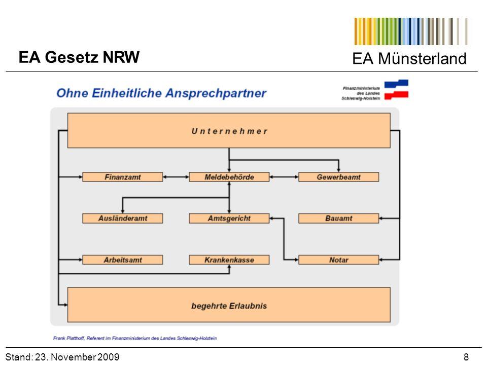 EA Münsterland Stand: 23. November 2009 8 EA Gesetz NRW