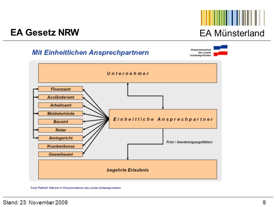 EA Münsterland Stand: 23. November 2009 9 EA Gesetz NRW