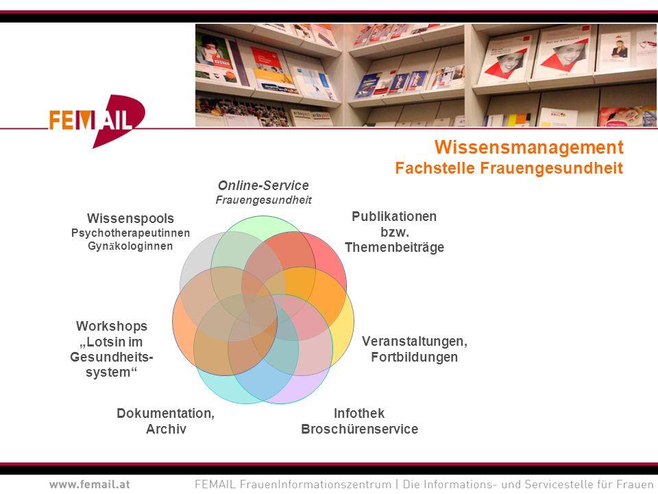Wissensmanagement Fachstelle Frauengesundheit Online-Service Frauengesundheit Publikationen bzw. Themenbeiträge Veranstaltungen, Fortbildungen Infothe