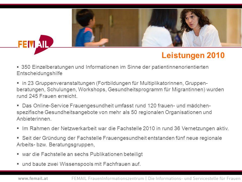 Leistungen 2010 350 Einzelberatungen und Informationen im Sinne der patientinnenorientierten Entscheidungshilfe in 23 Gruppenveranstaltungen (Fortbild