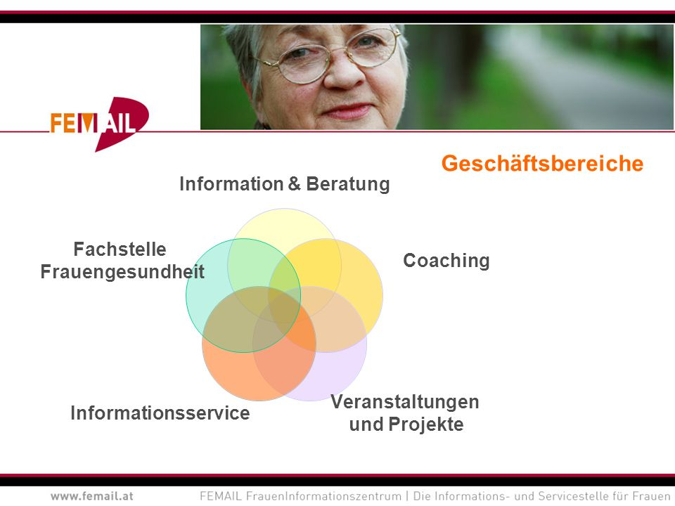 Wissensmanagement Fachstelle Frauengesundheit Online-Service Frauengesundheit Publikationen bzw.