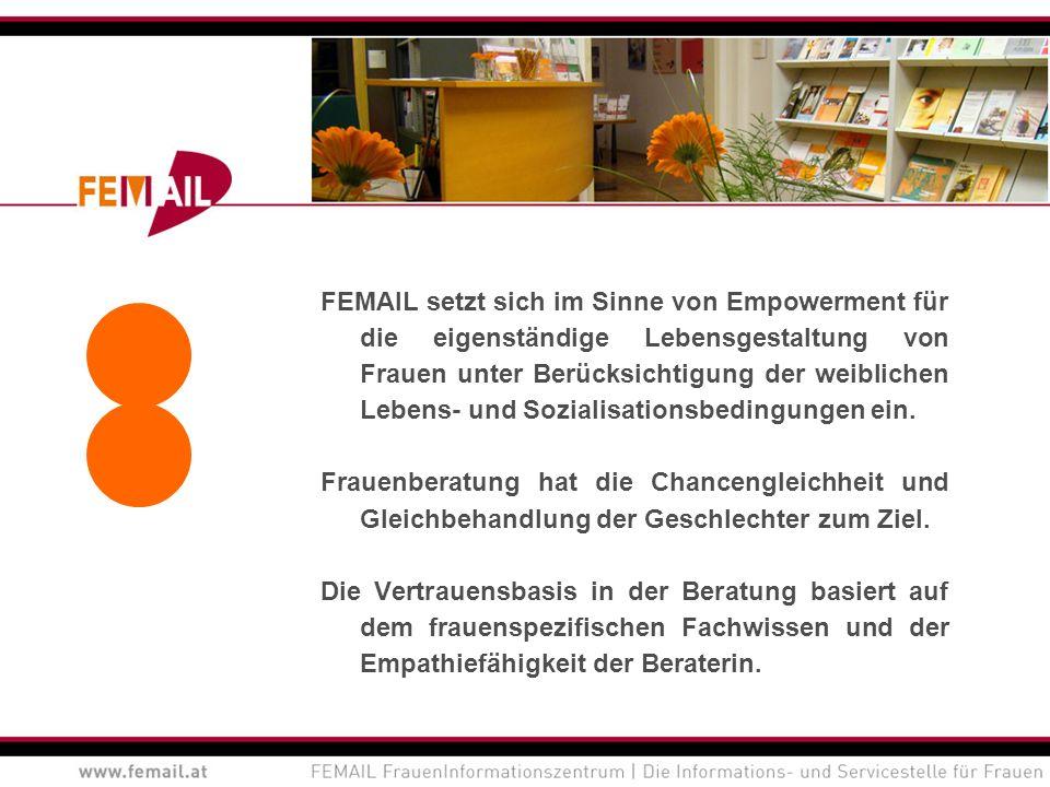 FEMAIL setzt sich im Sinne von Empowerment für die eigenständige Lebensgestaltung von Frauen unter Berücksichtigung der weiblichen Lebens- und Soziali