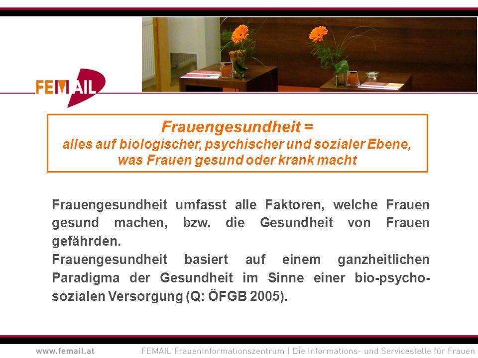 Frauen fragen FEMAIL FrauenInformationszentrum Vorarlberg 6800 Feldkirch, Marktgasse 6 Tel.