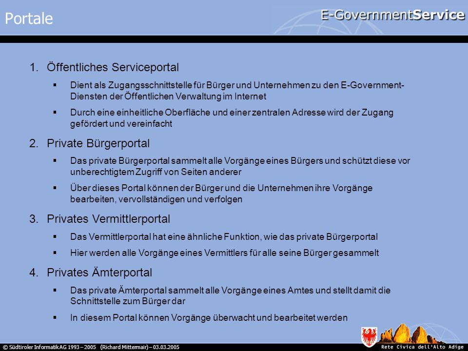 © Südtiroler Informatik AG 1993 – 2005 (Richard Mittermair) – 03.03.2005 Portale 1.Öffentliches Serviceportal Dient als Zugangsschnittstelle für Bürge