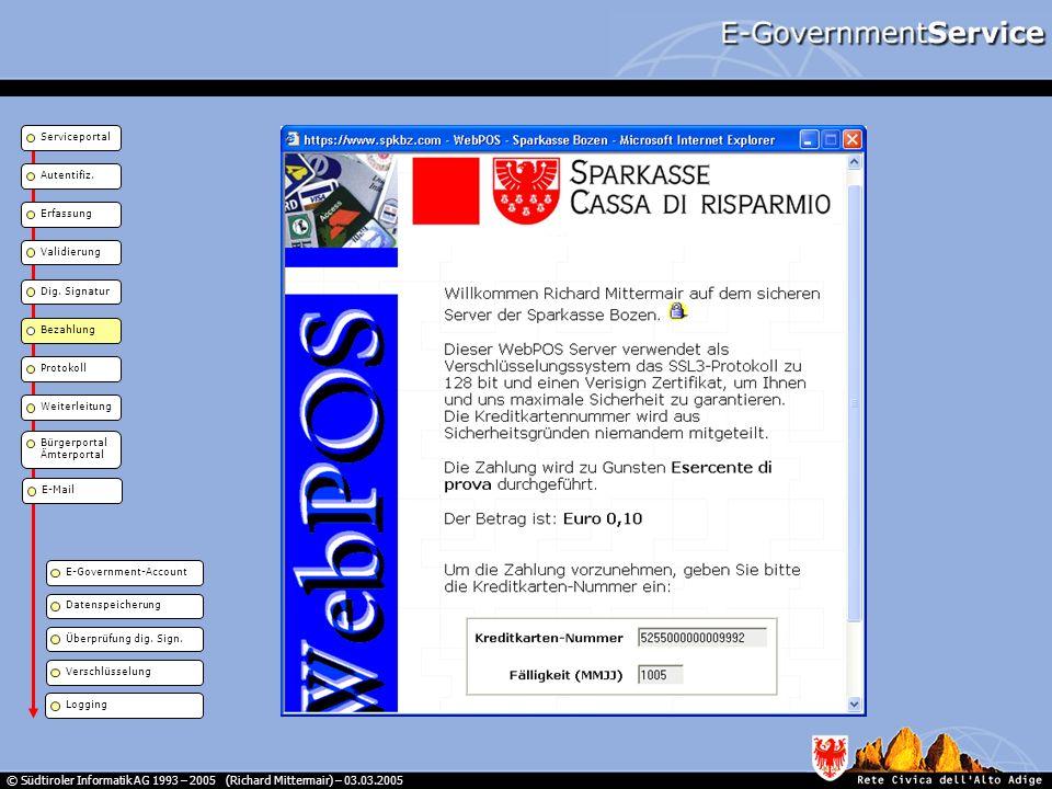 © Südtiroler Informatik AG 1993 – 2005 (Richard Mittermair) – 03.03.2005 E-Government-AccountDatenspeicherungÜberprüfung dig. Sign.VerschlüsselungLogg