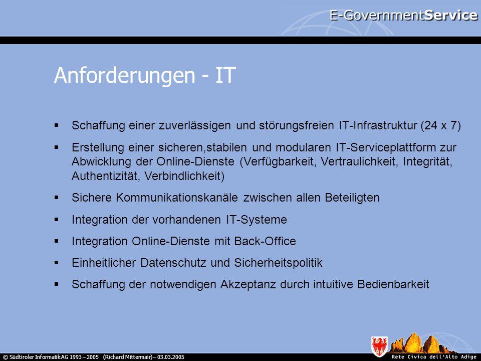 © Südtiroler Informatik AG 1993 – 2005 (Richard Mittermair) – 03.03.2005 Schaffung einer zuverlässigen und störungsfreien IT-Infrastruktur (24 x 7) Er