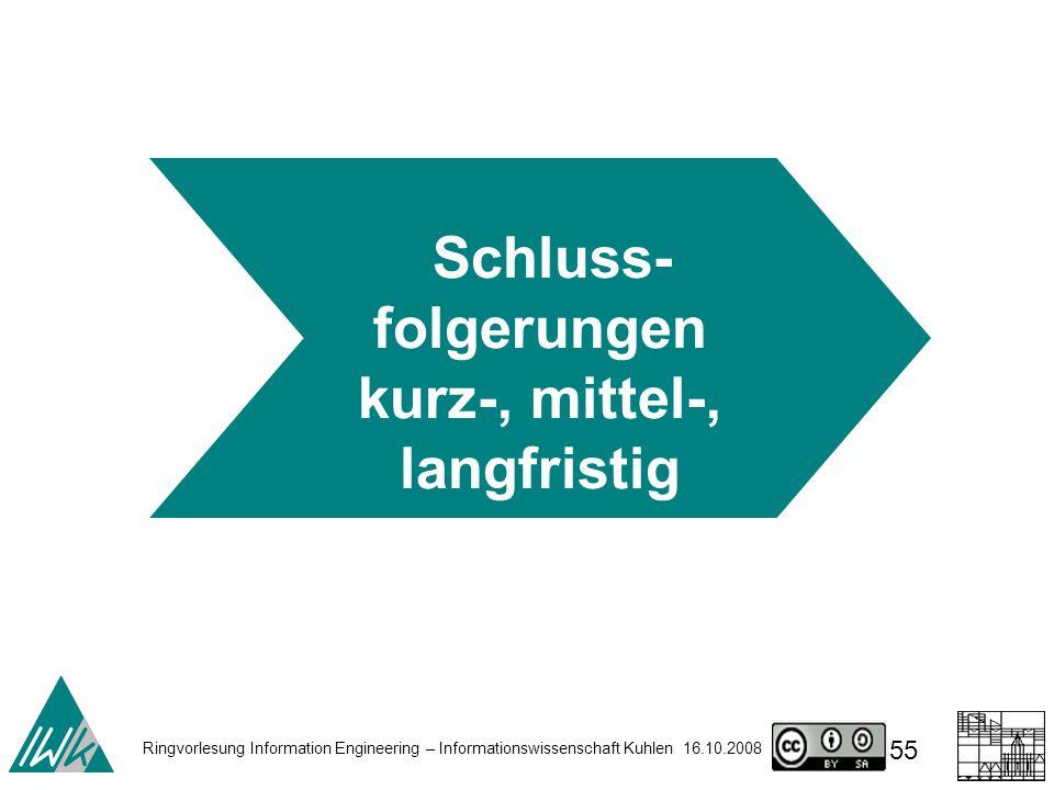 Ringvorlesung Information Engineering – Informationswissenschaft Kuhlen 16.10.2008 55 Schluss- folgerungen kurz-, mittel-, langfristig