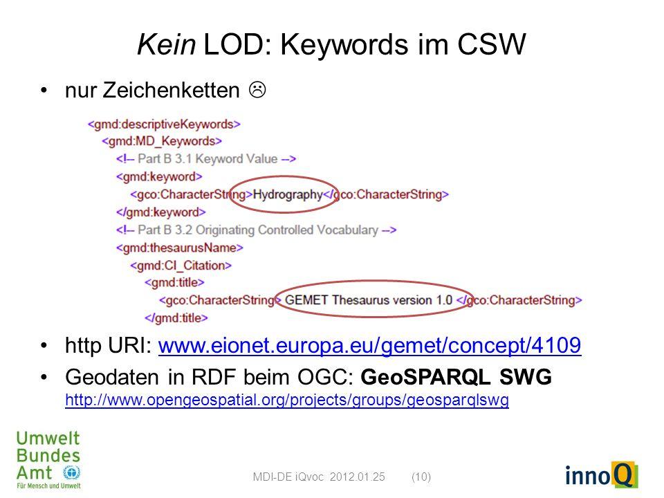 Kein LOD: Keywords im CSW nur Zeichenketten http URI: www.eionet.europa.eu/gemet/concept/4109www.eionet.europa.eu/gemet/concept/4109 Geodaten in RDF b