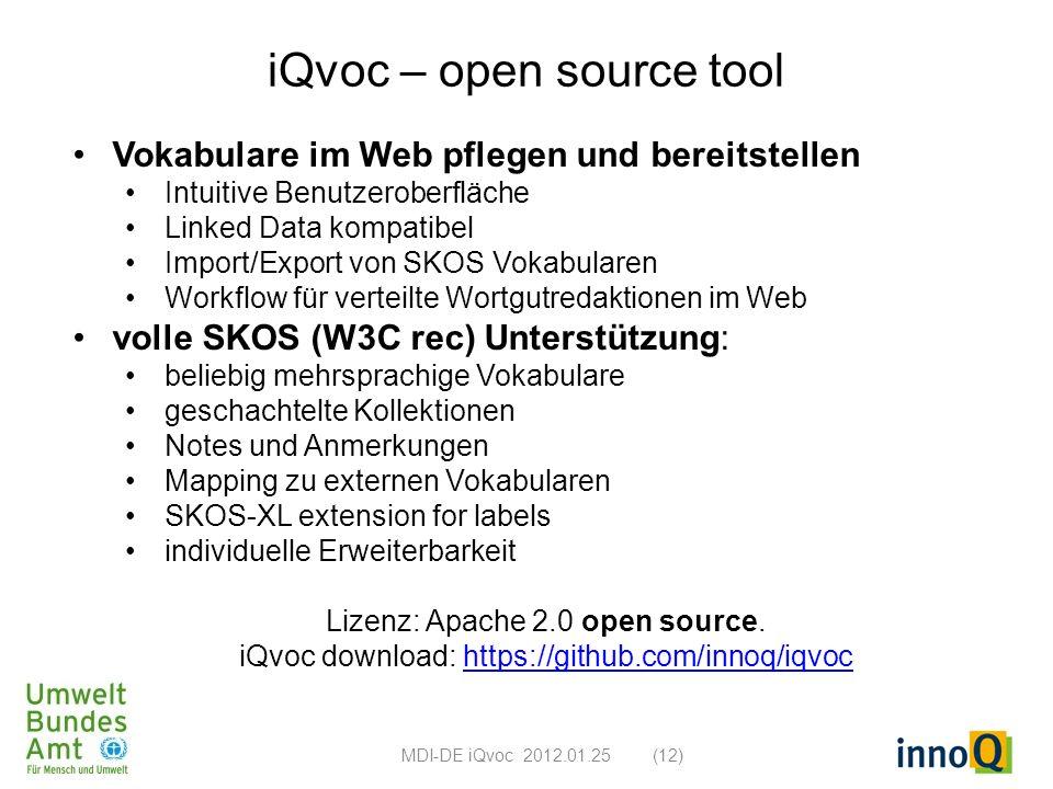 iQvoc – open source tool Vokabulare im Web pflegen und bereitstellen Intuitive Benutzeroberfläche Linked Data kompatibel Import/Export von SKOS Vokabu