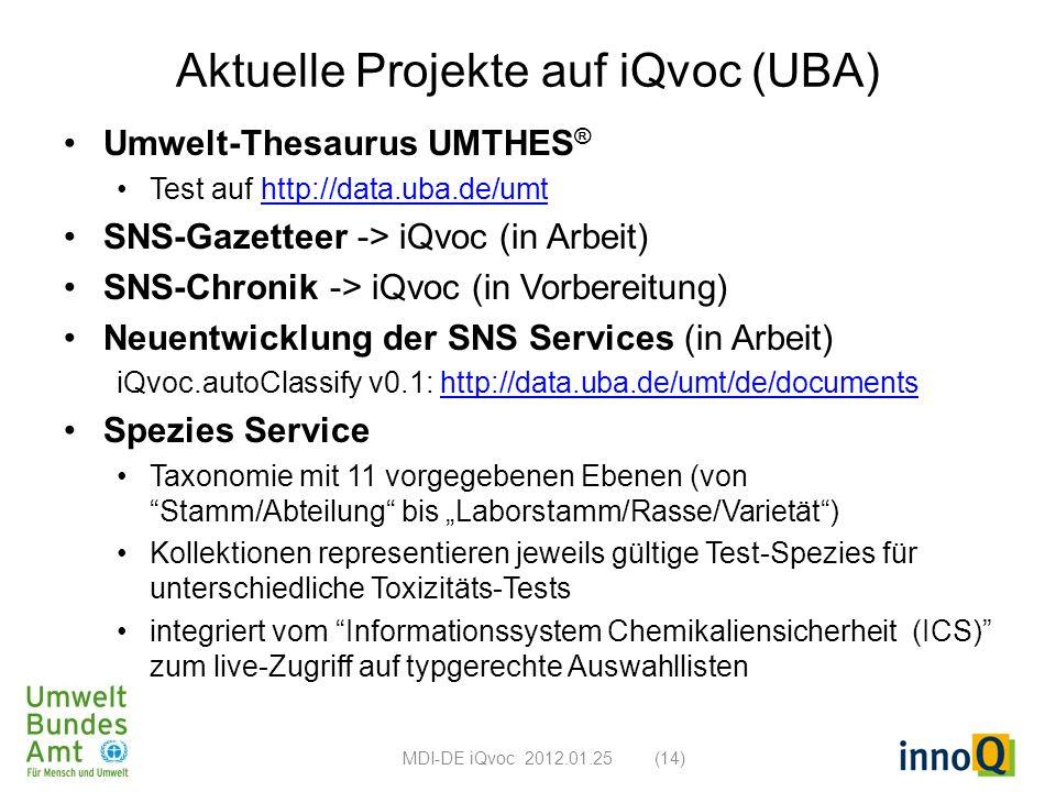 Aktuelle Projekte auf iQvoc (UBA) Umwelt-Thesaurus UMTHES ® Test auf http://data.uba.de/umthttp://data.uba.de/umt SNS-Gazetteer -> iQvoc (in Arbeit) S