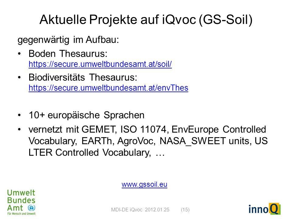 Aktuelle Projekte auf iQvoc (GS-Soil) gegenwärtig im Aufbau: Boden Thesaurus: https://secure.umweltbundesamt.at/soil/ https://secure.umweltbundesamt.a