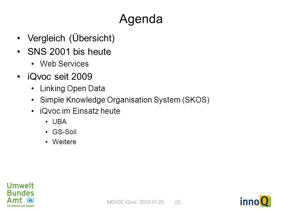 Agenda Vergleich (Übersicht) SNS 2001 bis heute Web Services iQvoc seit 2009 Linking Open Data Simple Knowledge Organisation System (SKOS) iQvoc im Ei