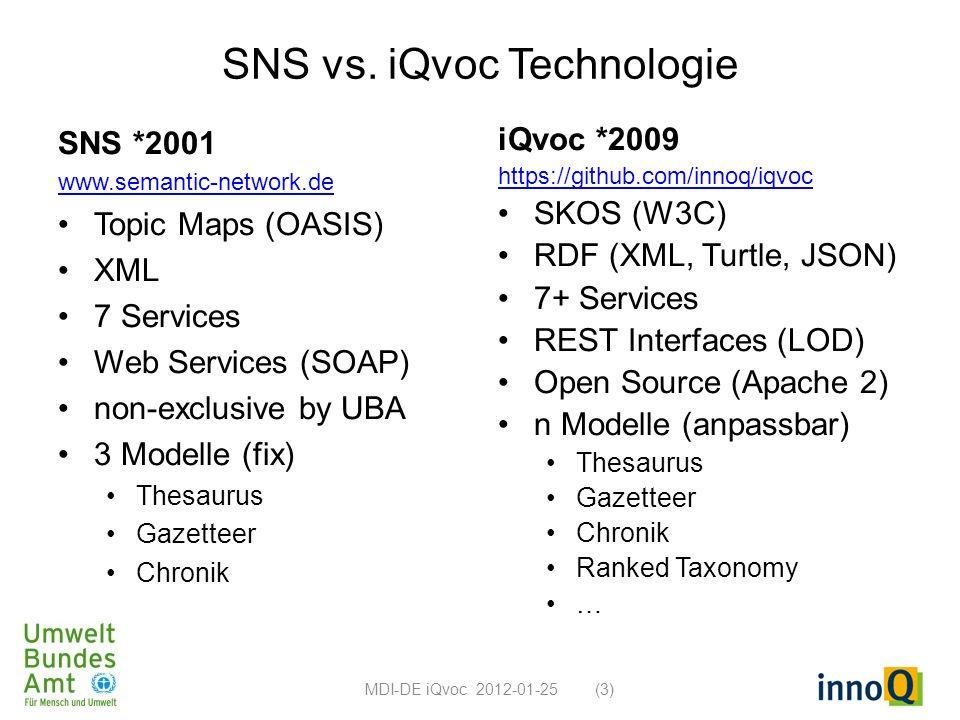 Aktuelle Projekte auf iQvoc (UBA) Umwelt-Thesaurus UMTHES ® Test auf http://data.uba.de/umthttp://data.uba.de/umt SNS-Gazetteer -> iQvoc (in Arbeit) SNS-Chronik -> iQvoc (in Vorbereitung) Neuentwicklung der SNS Services (in Arbeit) iQvoc.autoClassify v0.1: http://data.uba.de/umt/de/documentshttp://data.uba.de/umt/de/documents Spezies Service Taxonomie mit 11 vorgegebenen Ebenen (vonStamm/Abteilung bis Laborstamm/Rasse/Varietät) Kollektionen representieren jeweils gültige Test-Spezies für unterschiedliche Toxizitäts-Tests integriert vom Informationssystem Chemikaliensicherheit (ICS) zum live-Zugriff auf typgerechte Auswahllisten MDI-DE iQvoc 2012.01.25(14)