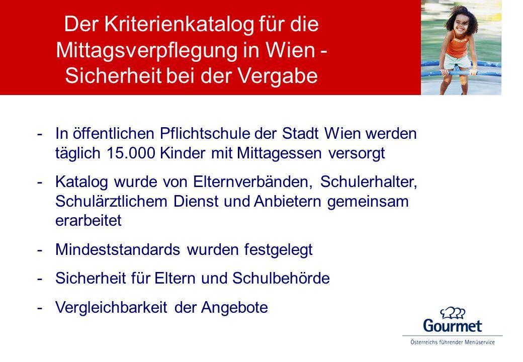 Der Kriterienkatalog für die Mittagsverpflegung in Wien - Sicherheit bei der Vergabe -In öffentlichen Pflichtschule der Stadt Wien werden täglich 15.0