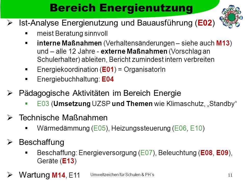 Umweltzeichen für Schulen & PH´s 11 Ist-Analyse Energienutzung und Bauausführung (E02) meist Beratung sinnvoll interne Maßnahmen (Verhaltensänderungen – siehe auch M13) und – alle 12 Jahre - externe Maßnahmen (Vorschlag an Schulerhalter) ableiten, Bericht zumindest intern verbreiten Energiekoordination (E01) = OrganisatorIn Energiebuchhaltung: E04 Pädagogische Aktivitäten im Bereich Energie E03 (Umsetzung UZSP und Themen wie Klimaschutz, Standby Technische Maßnahmen Wärmedämmung (E05), Heizungssteuerung (E06, E10) Beschaffung Beschaffung: Energieversorgung (E07), Beleuchtung (E08, E09), Geräte (E13) Wartung M14, E11 Bereich Energienutzung
