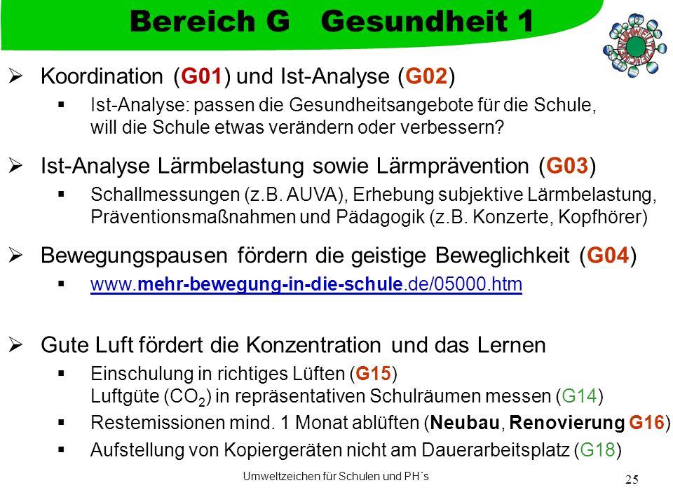 Umweltzeichen für Schulen und PH´s 25 Koordination (G01) und Ist-Analyse (G02) Ist-Analyse: passen die Gesundheitsangebote für die Schule, will die Schule etwas verändern oder verbessern.