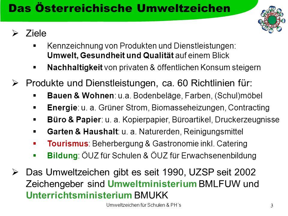 Umweltzeichen für Schulen & PH´s 24 Beschaffen Sie nur das Beste, daher ausgezeichnete Produkte & Dienstleistungen: www.umweltzeichen.at www.umweltzeichen.at Vielen Dank für Ihre Aufmerksamkeit!
