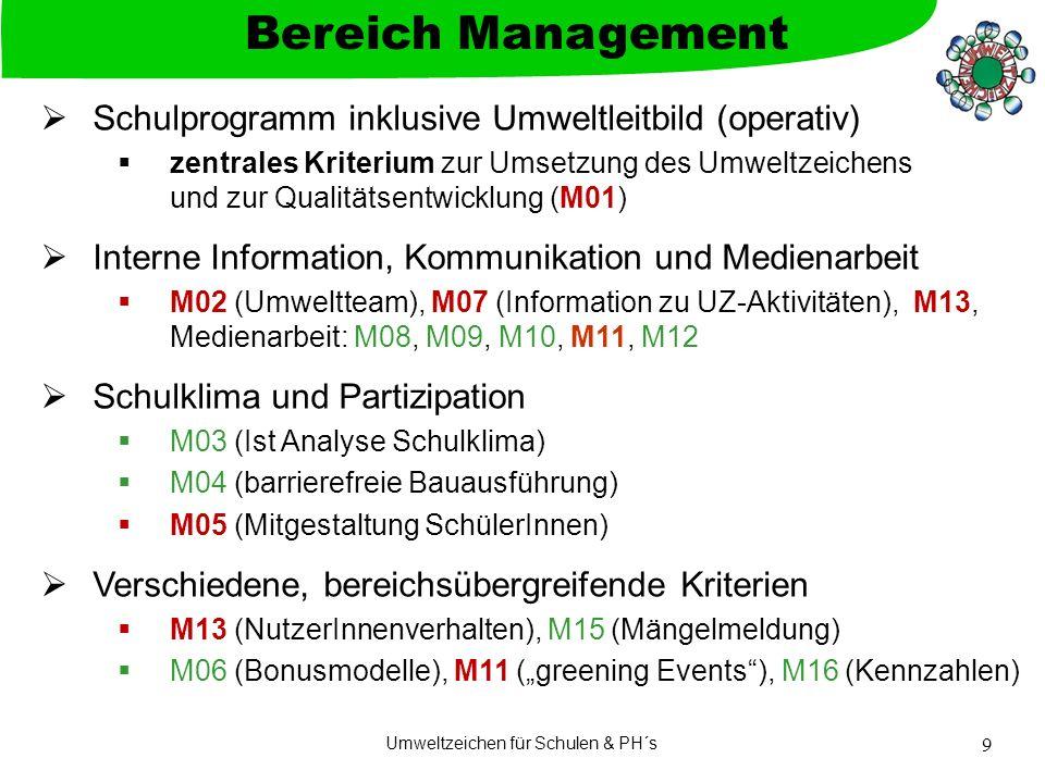 Umweltzeichen für Schulen & PH´s 9 Schulprogramm inklusive Umweltleitbild (operativ) zentrales Kriterium zur Umsetzung des Umweltzeichens und zur Qualitätsentwicklung (M01) Interne Information, Kommunikation und Medienarbeit M02 (Umweltteam), M07 (Information zu UZ-Aktivitäten), M13, Medienarbeit: M08, M09, M10, M11, M12 Schulklima und Partizipation M03 (Ist Analyse Schulklima) M04 (barrierefreie Bauausführung) M05 (Mitgestaltung SchülerInnen) Verschiedene, bereichsübergreifende Kriterien M13 (NutzerInnenverhalten), M15 (Mängelmeldung) M06 (Bonusmodelle), M11 (greening Events), M16 (Kennzahlen) Bereich Management