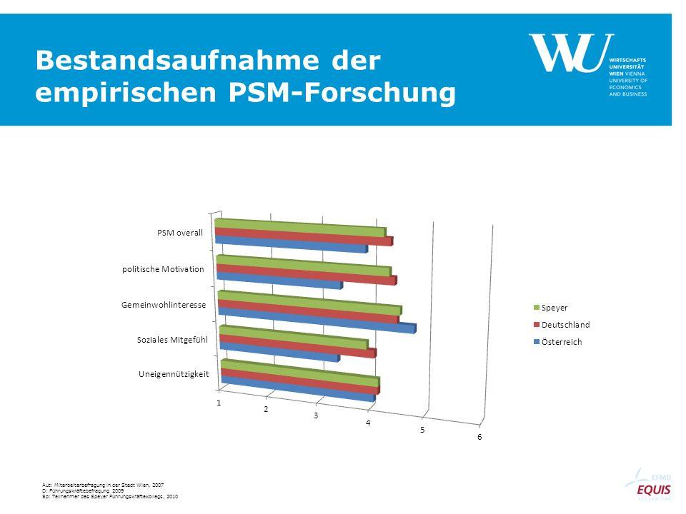 Bestandsaufnahme der empirischen PSM-Forschung Aut: Mitarbeiterbefragung in der Stadt Wien, 2007 D: Führungskräftebefragung 2009 Sp: Teilnehmer des Sp