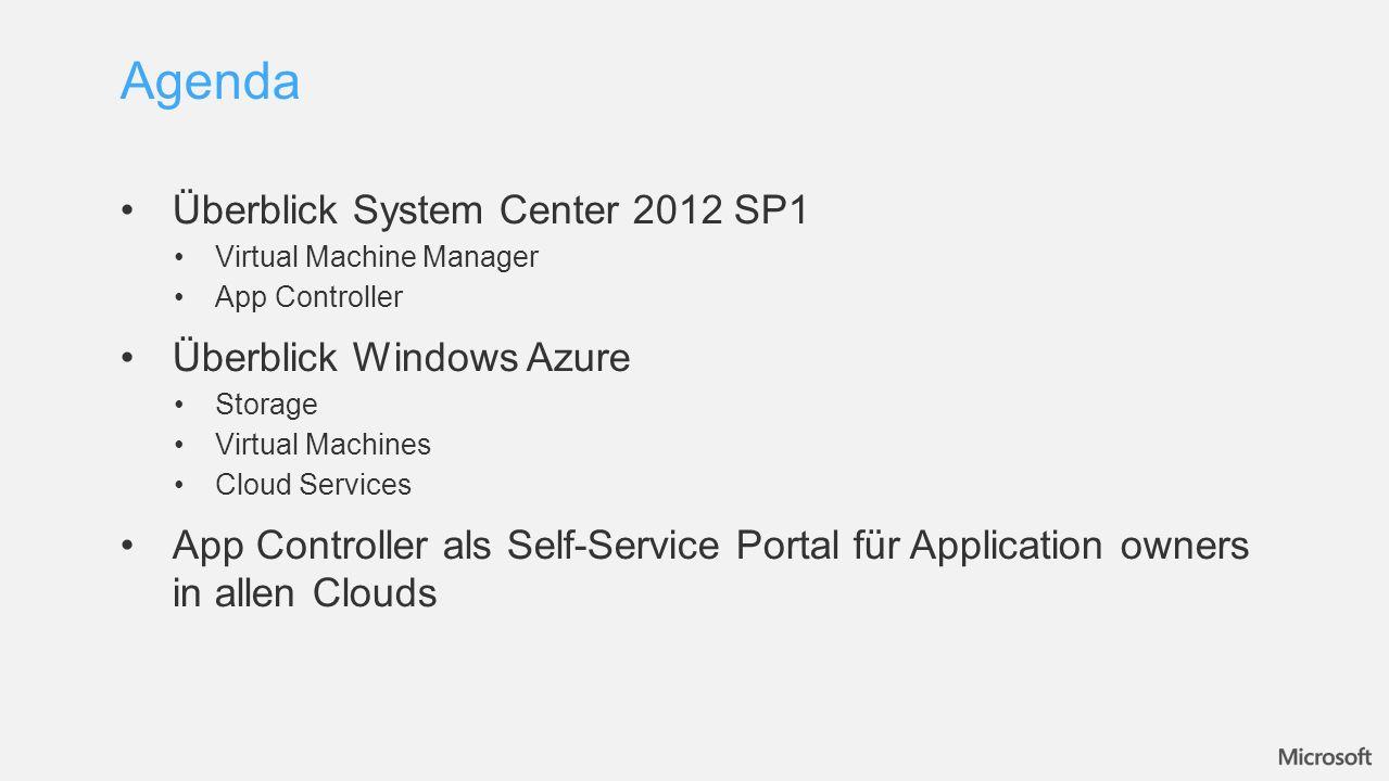 Service Pack 1 stellt umfangreiches Release in System Center dar Unterstützung für Windows Azure als Public Cloud System Center 2012 SP1 – Enabling the Hybrid Cloud