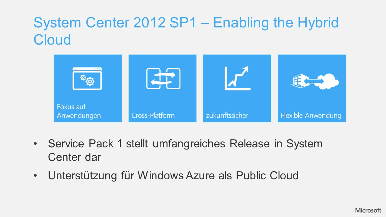 Service Pack 1 stellt umfangreiches Release in System Center dar Unterstützung für Windows Azure als Public Cloud System Center 2012 SP1 – Enabling the Hybrid Cloud