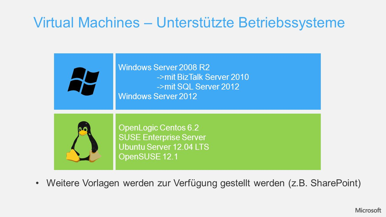 Virtual Machines – Unterstützte Betriebssysteme Windows Server 2008 R2 ->mit BizTalk Server 2010 ->mit SQL Server 2012 Windows Server 2012 OpenLogic C