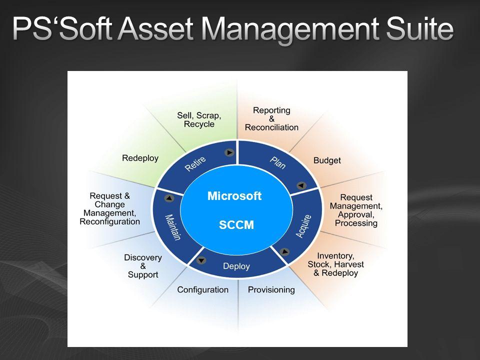 Microsoft SCCM