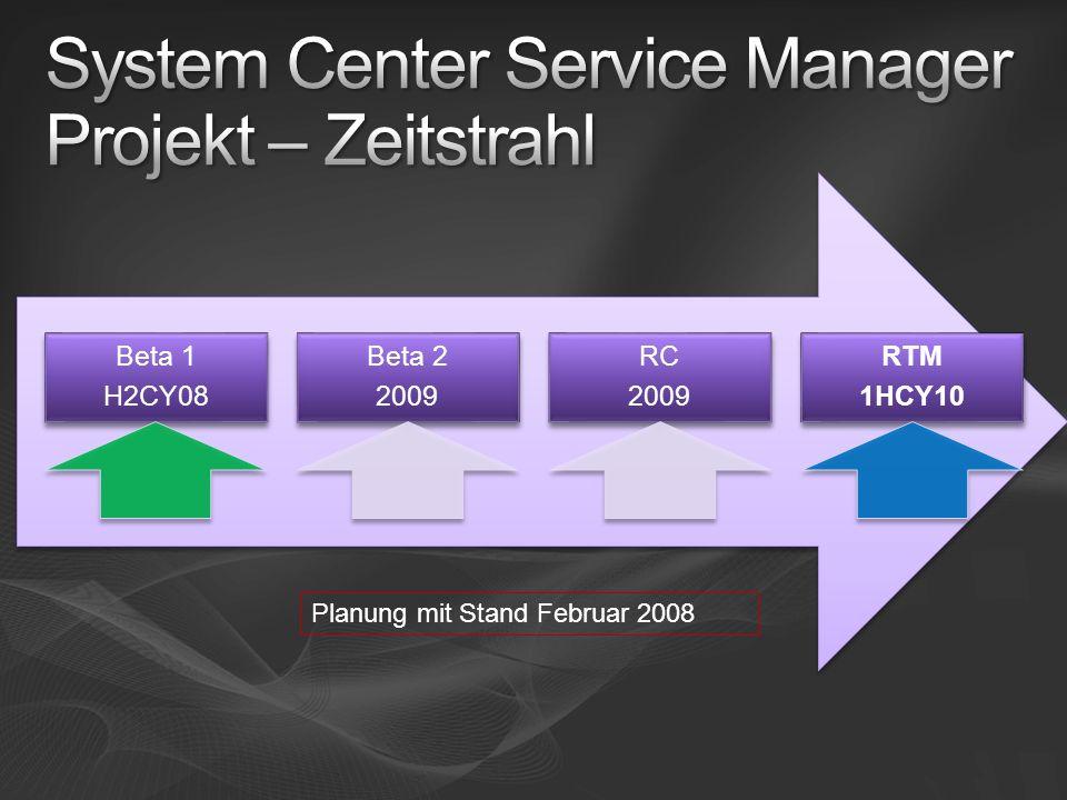 Beta 1 H2CY08 Beta 2 2009 RC 2009 RTM 1HCY10 Planung mit Stand Februar 2008
