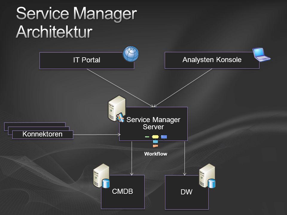 Analysten Konsole Service Manager Server CMDBCMDB DWDW IT Portal KonnektorenKonnektoren Workflow