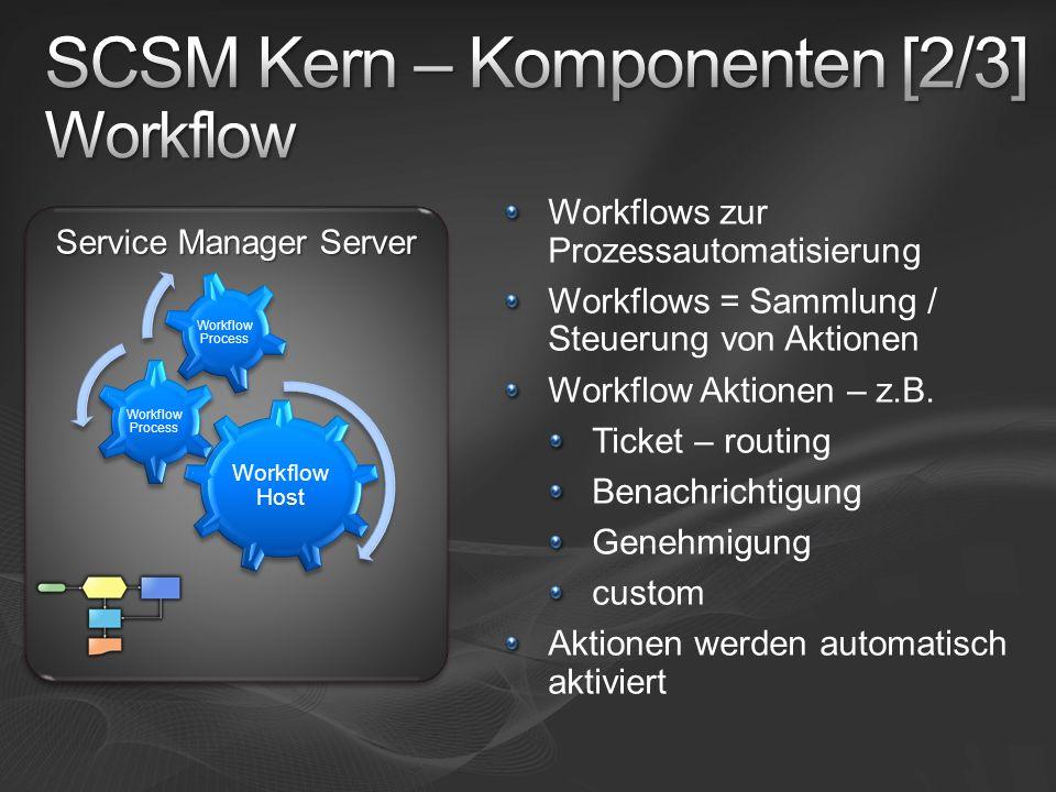Service Manager Server Workflow Host Workflow Process Workflows zur Prozessautomatisierung Workflows = Sammlung / Steuerung von Aktionen Workflow Akti